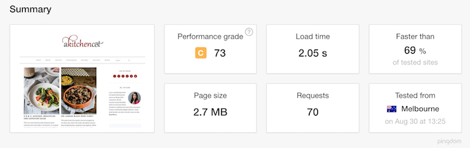 Pingdom screenshot of page load time